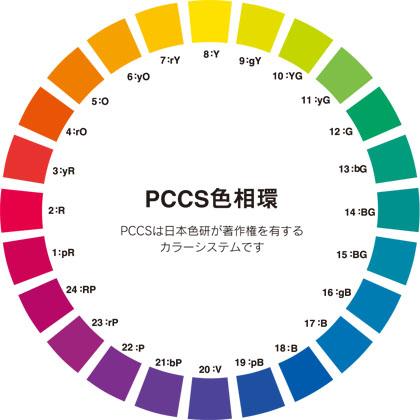 Blog色彩の基本① 色の三属性とPCCS